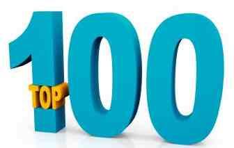 100 приёмов для привлечения аудитории от основателя таск-менеджера Workado.com