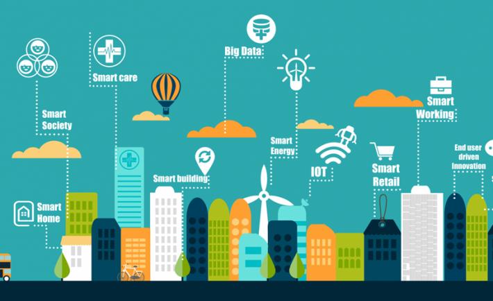 10 компаний в сфере нательных  технологий и Интернета вещей, которые удивят нас в 2015 году