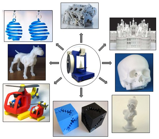 3D-печать: материалы, возможности, перспективы