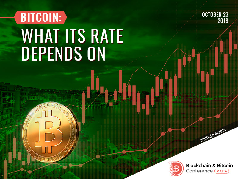 Bitcoin: what its rate depends on