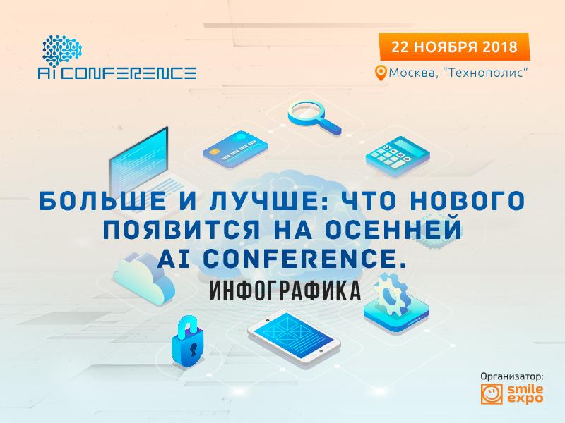 Больше и лучше: что нового появится на осенней AI Conference. Инфографика