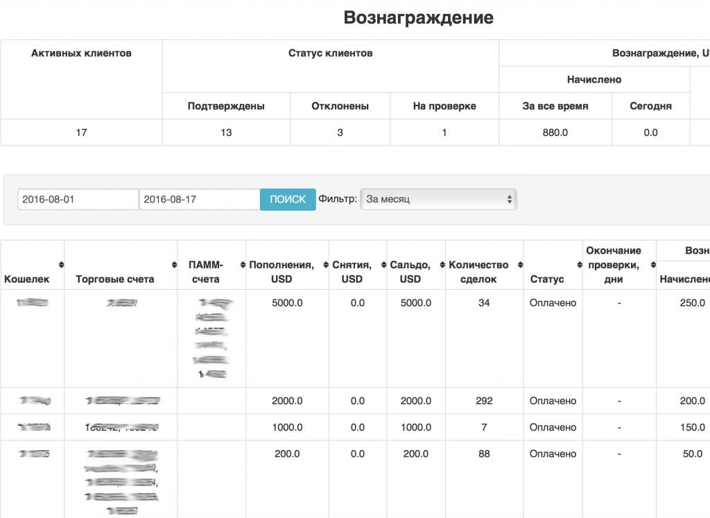 Пример заработка веба стандарт RACE