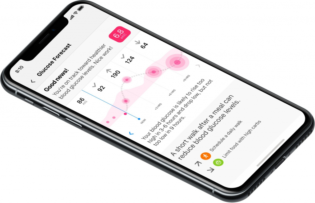 Amazon Choice сотрудничает с One Drop для лечения диабета