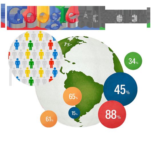 Google AdWords ввел инструменты мультиредактирования кампаний