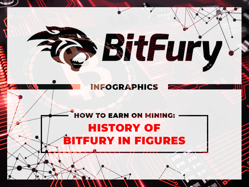 How to earn on mining: history of Bitfury in figures (infographics)