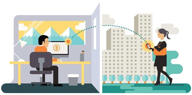 Инфографика о том, как работают биткоин-транзакции