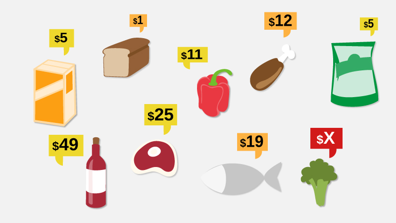 Иррациональное ценообразование, которое почему-то работает
