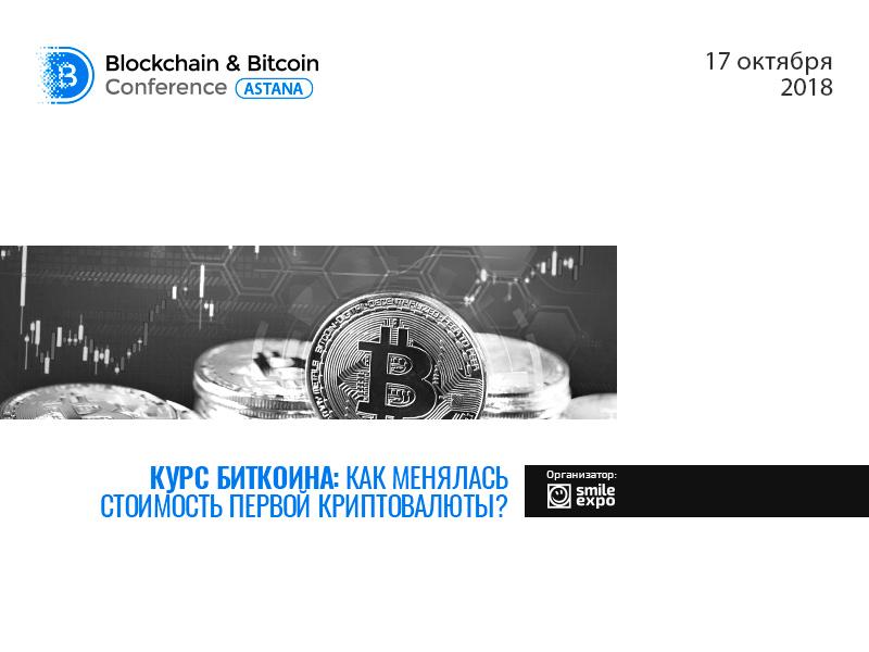 Как менялся курс биткоина? История развития самой популярной криптомонеты