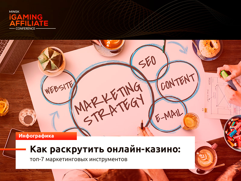 Как раскрутить онлайн-казино: топ-7 маркетинговых инструментов. Инфографика