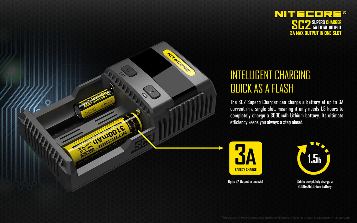 Nitecore SC2 – charging for all intents and purposes
