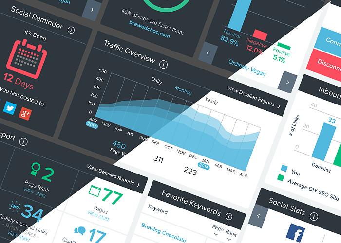 SEO: ключевые KPI показатели в зависимости от сайта