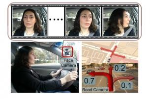 Автомобили научились читать наши мысли