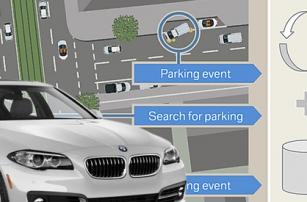 BMW разрабатывает интеллектуальные решения для поиска свободного места для парковки