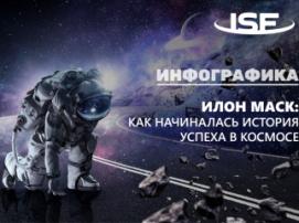 Илон Маск: как начиналась история успеха в космосе (инфографика)