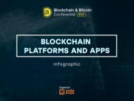 Infographics: variety of blockchain technologies