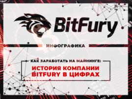 Как заработать на майнинге: история компании Bitfury в цифрах (инфографика)