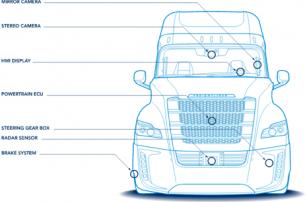 Компания Freightliner представила первый автономный грузовик, который может ездить по автострадам