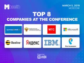 M-Health Congress will feature representatives of IBM, Mail.Ru Group, Yandex, and Ministry of Healthcare