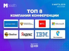 На M-Health Congress выступят представители IBM, Mail.Ru Group, «Яндекса» и Минздрава