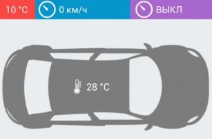 Remoto - отечественная технология будущего подключенных автомобилей