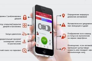 Рынок Connected Car в России: любой стартап может быть успешным