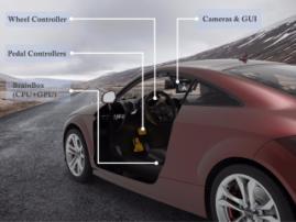 Система LaneCruise сделает любой автомобиль беспилотным
