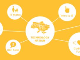 Украинский образовательный фонд BrainBasket начал кампанию на Indiegogo