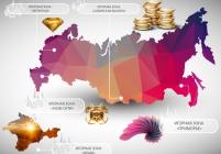 Создание игорной зоны в Крыму начнется в 2015 году
