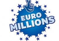 Участник лотереи EuroMillions лишился выигрыша в миллион евро из-за нерасторопности.