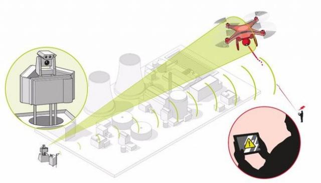 Airbus разрабатывает систему обнаружения и ликвидации дронов