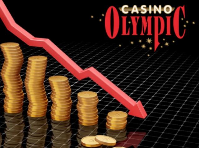 Доходы минских казино Olympic во втором квартале упали в три раза год к году