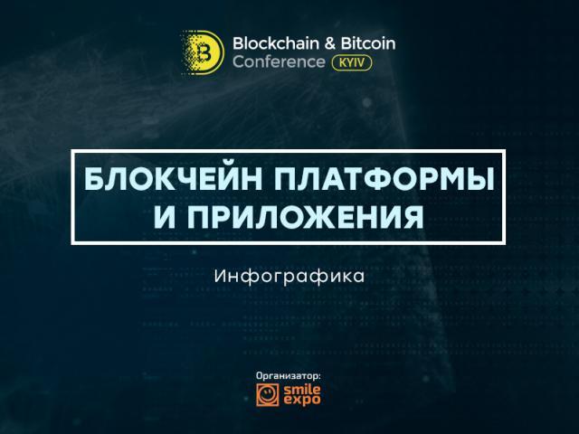 Инфографика: многообразие технологии блокчейн