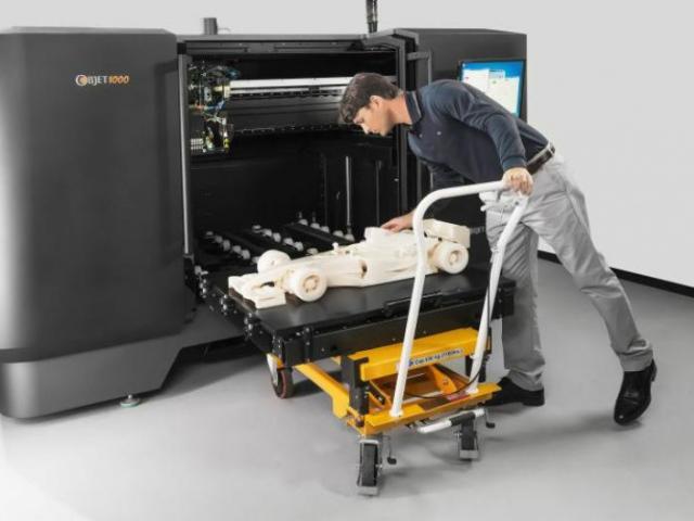 Исследование по оценке рынка 3D-печати. Инфографика