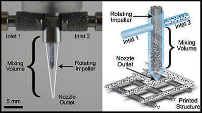 Смешивающий материалы 3D-принтер