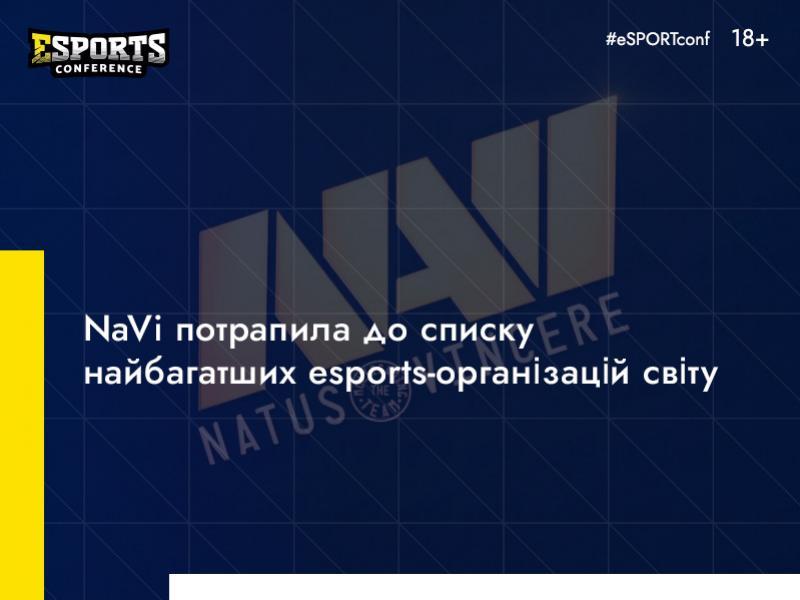 Український клуб NaVi зайняв 9-те місце в рейтингу найбагатших esports-організацій