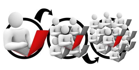 Вирусный маркетинг в сети интернет контекстная рекламная сеть