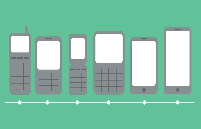 Тренды мобильных приложений в 2015 году