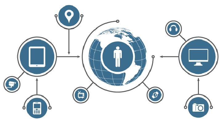 Выводы компании Cisco о потенциальной ценности  Интернета вещей в государственном секторе