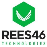 rees46.com