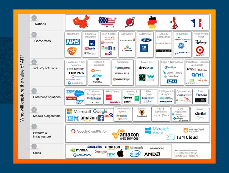 AI Conference: Kto bolshe oschutit polzu ot razvitiya II: stranyi, kompanii, sferyi deyatelnosti 1