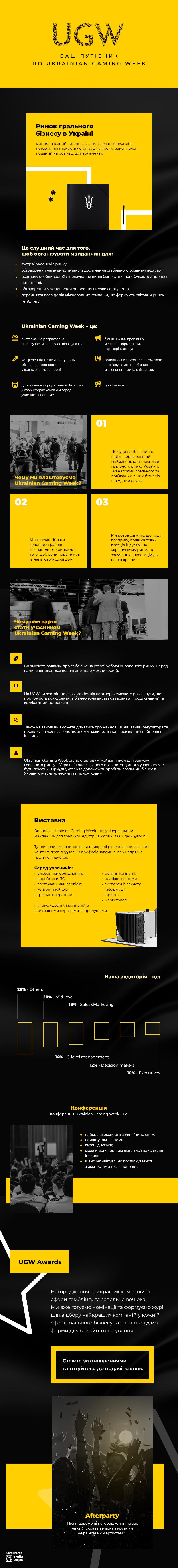 UGW: PutIvnik po Ukrainian Gaming Week 2020: chomu varto vIdvIdati Ivent? (InfografIka)