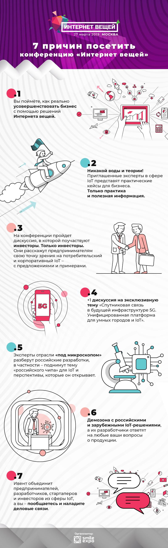 IOT Conference: Infografika: 7 prichin posetit konferentsiyu «Internet veschey» 1