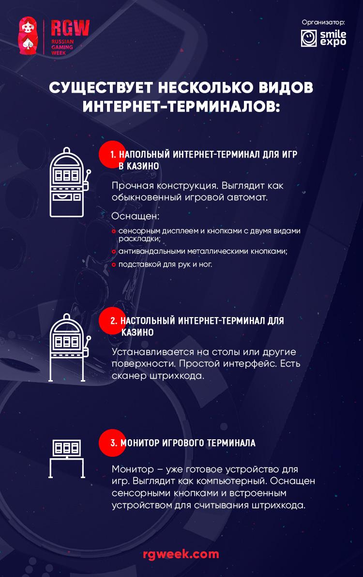 RGW Moscow: Gembling cherez internet-terminalyi: vidyi ustroystv i ih preimuschestva 2