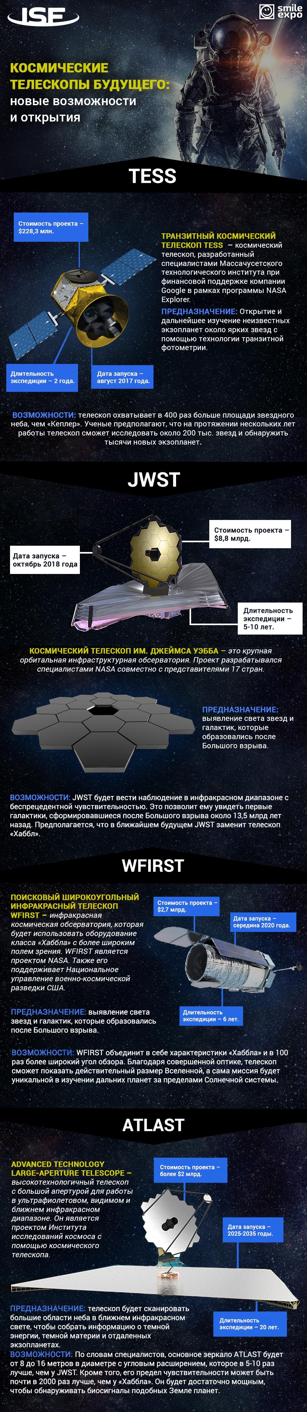 inSpace Forum: Kosmicheskie teleskopyi buduschego: novyie vozmozhnosti i otkryitiya - 1