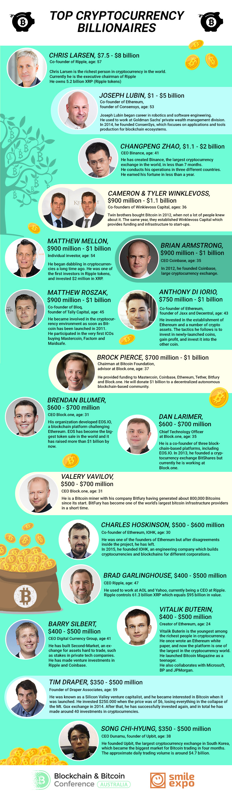 BBC Australia: Top Cryptocurrency Billionaires (Infographics)