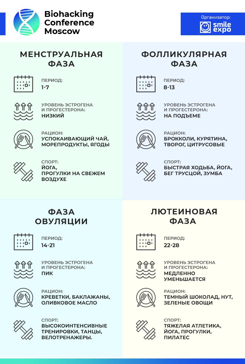 Biohacking Conference Moscow: Kak ostavatsya zdorovoy i krasivoy? 5 effektivnyih instrumentov biohakinga dlya zhenschin 1