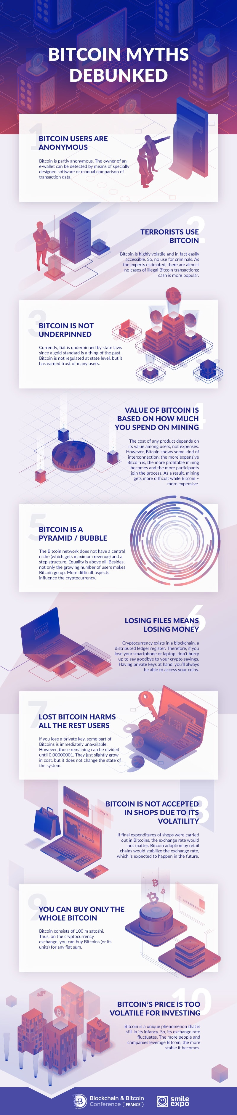 Infographic: Bitcoin myths debunked