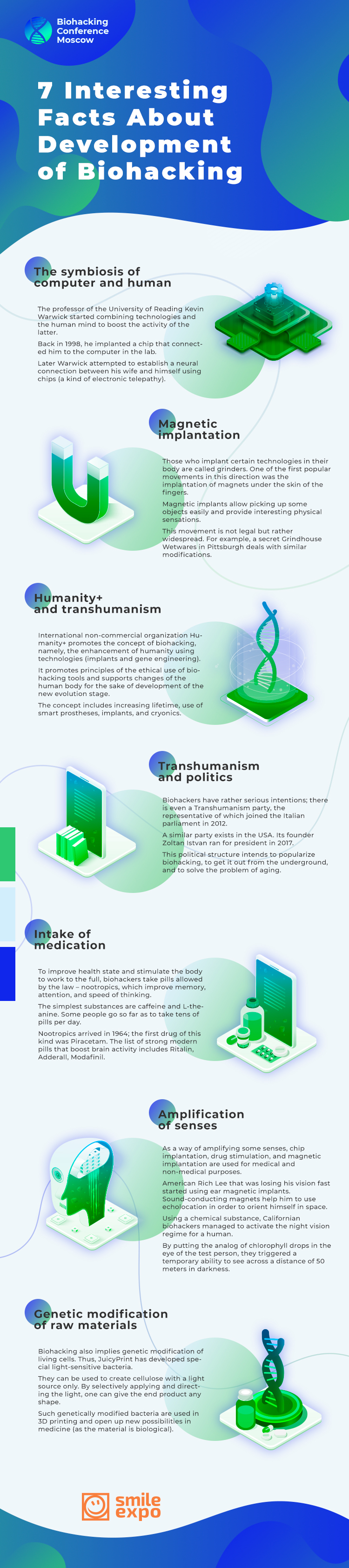 Infographics: 7 Key Facts About Biohacking