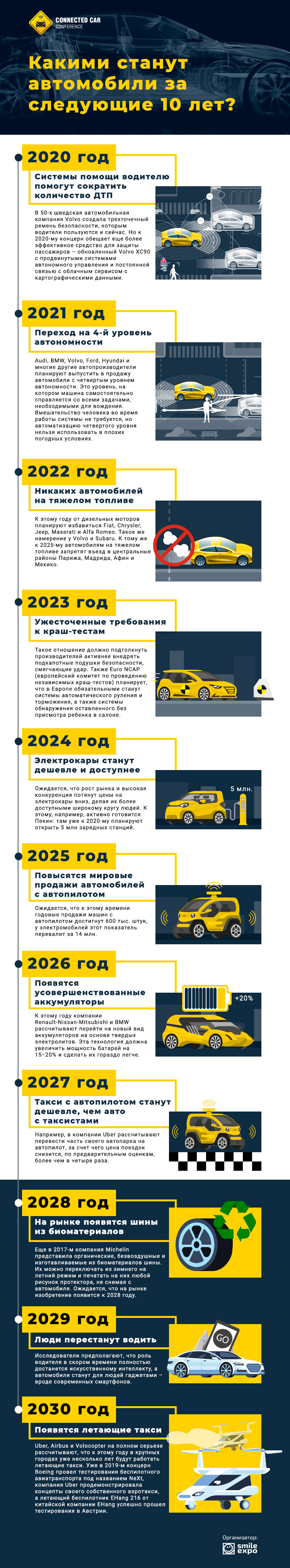 Какими станут автомобили за следующие 10 лет? Инфографика