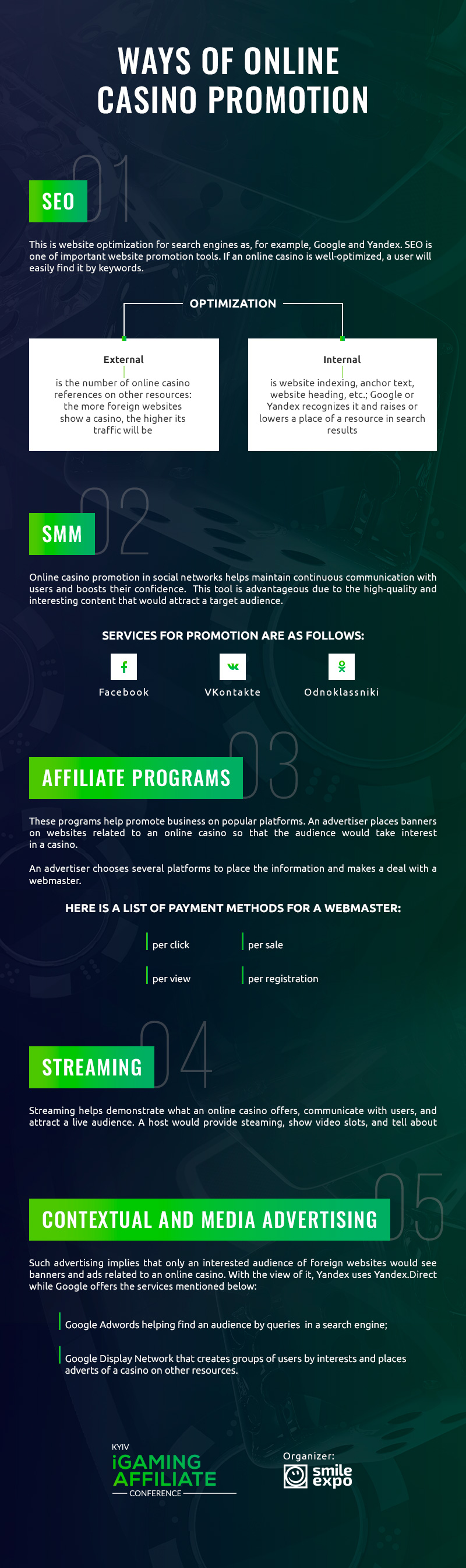 Top 5 tools for online casino promotion. Infographic